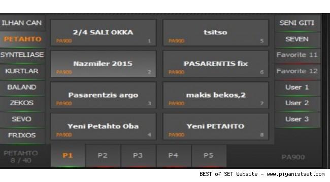 Korg Pa900 - Pa3x Hlias Batı Trakya Roman Göbekleme Petahto Set - Buradan Bedava İndir - Free Download Here